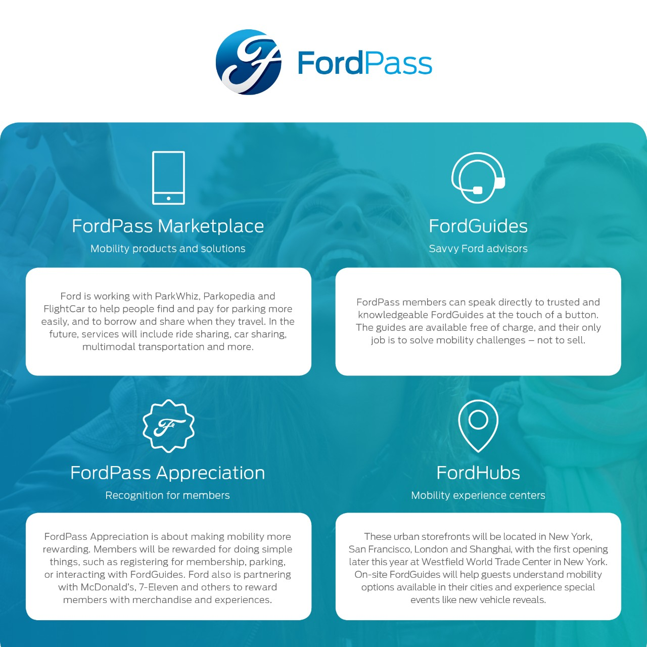 Ford Pass - Infographic